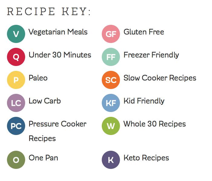 Recipe Key.png