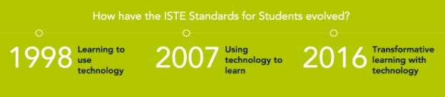 timeline of ISTE standards