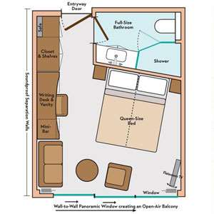 Panorama Suite Layout