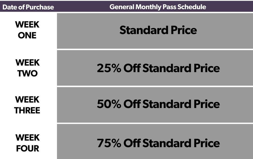 This is a general schedule and only applicable to Month Passes. Pass will be discounted on Mondays by 12pm PST