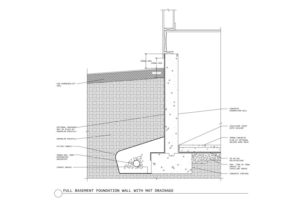 Basement Foundation Detail.png