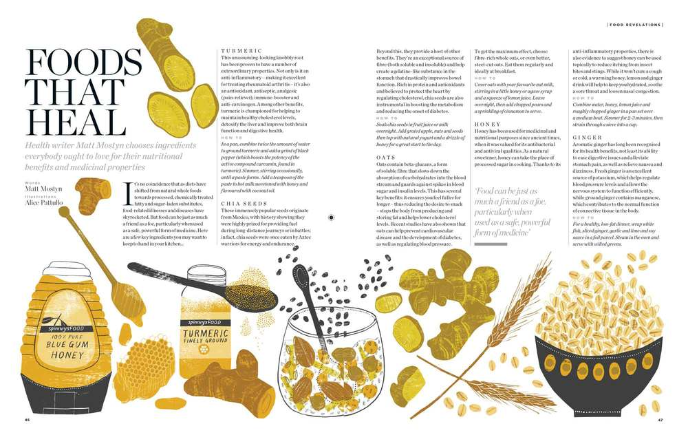 HEALTH FEATURE FOR A FOOD MAGAZINE