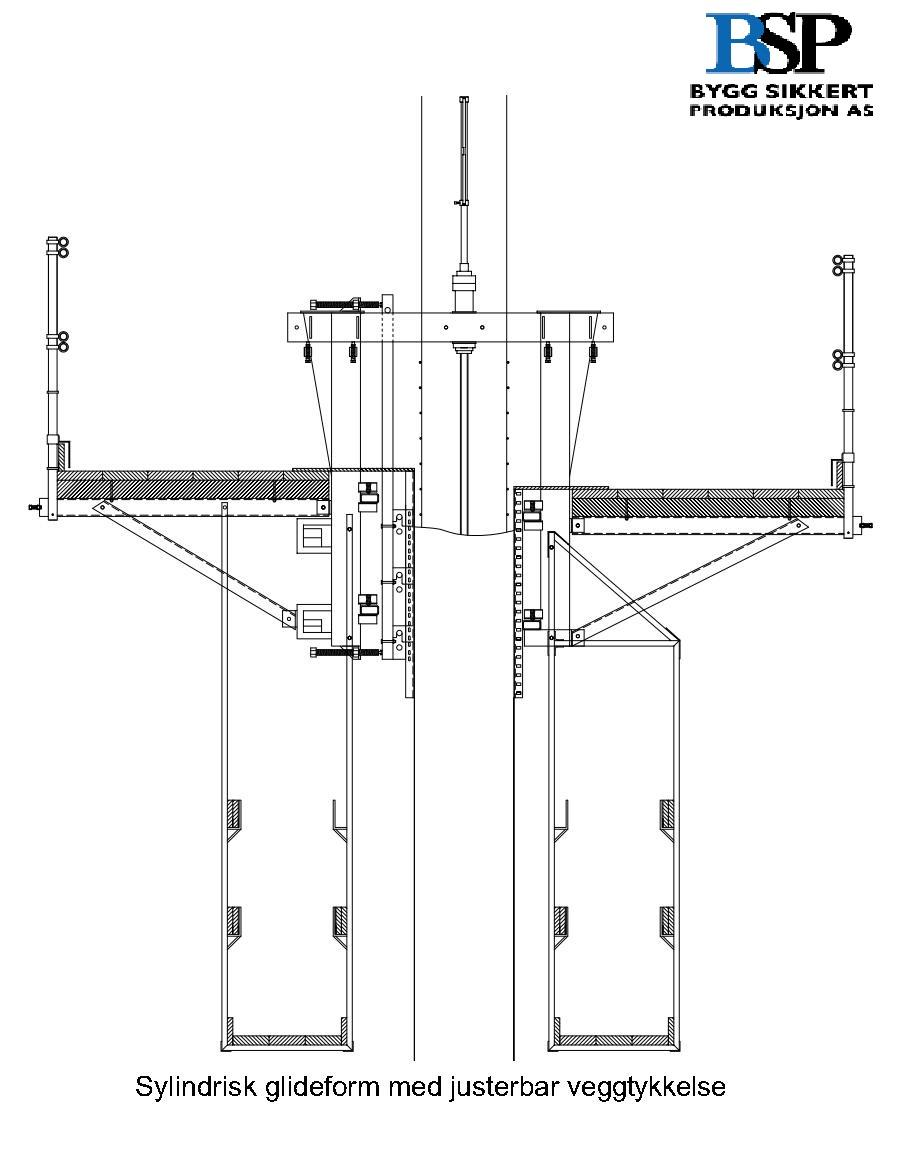 sylindrisk-glide-form-med-mulighet-til-å-justere-veggtykkelse-Layout1-BSP.jpg