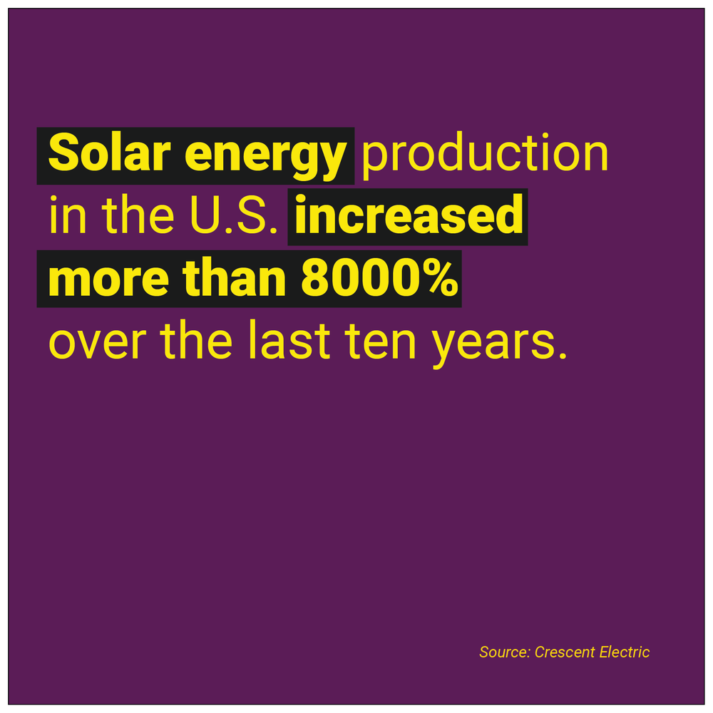 Clean Energy Facts 2-01.png