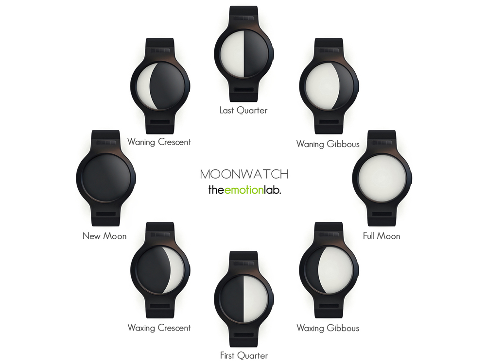 Moonwatch by The Emotion Lab phases.jpg