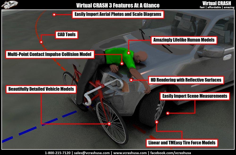 VC3_FeaturesAtAGlance_Bike_v2.jpg