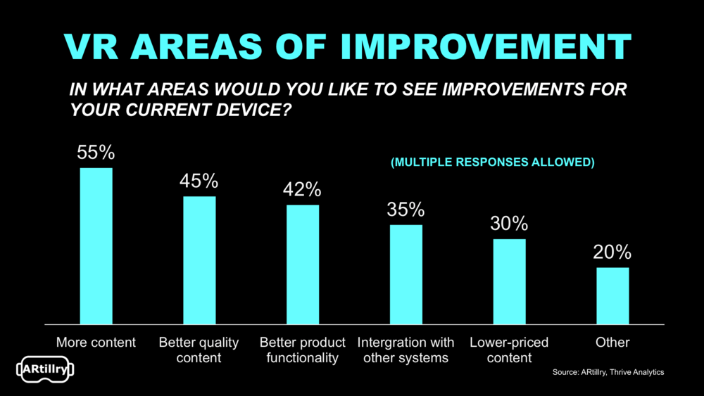 Areas of Improvement.png