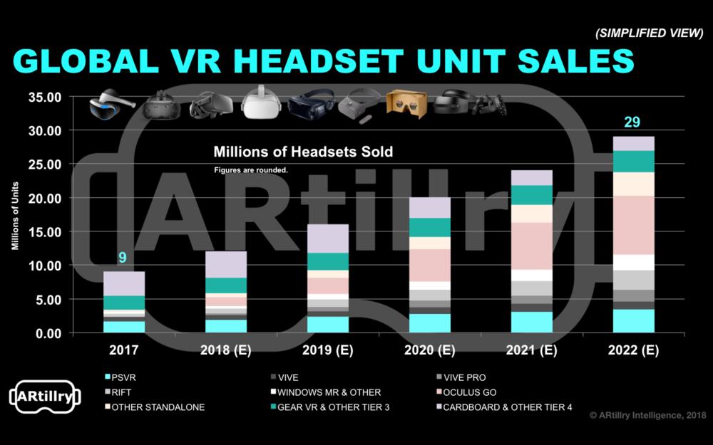 VR-Headset-Unit-Sales.png