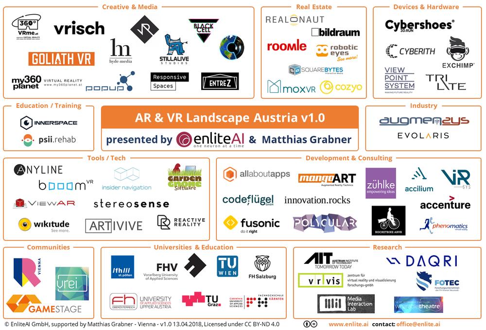 ARVR_landscape_austria.png