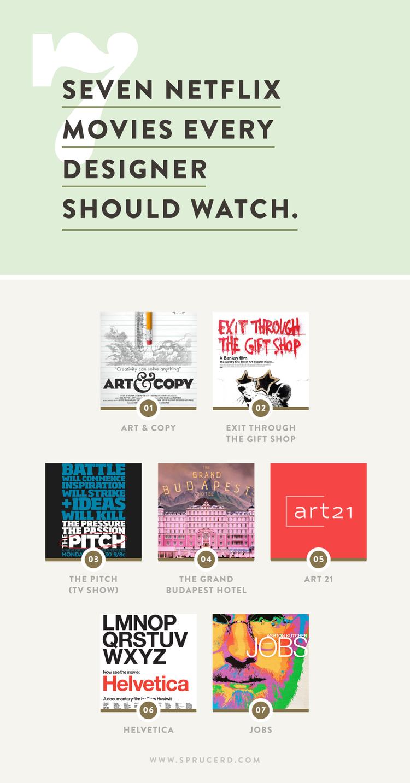 Seven Netflix Movies Every Designer Should Watch | Spruce Rd. #netflix #design #graphicdesign
