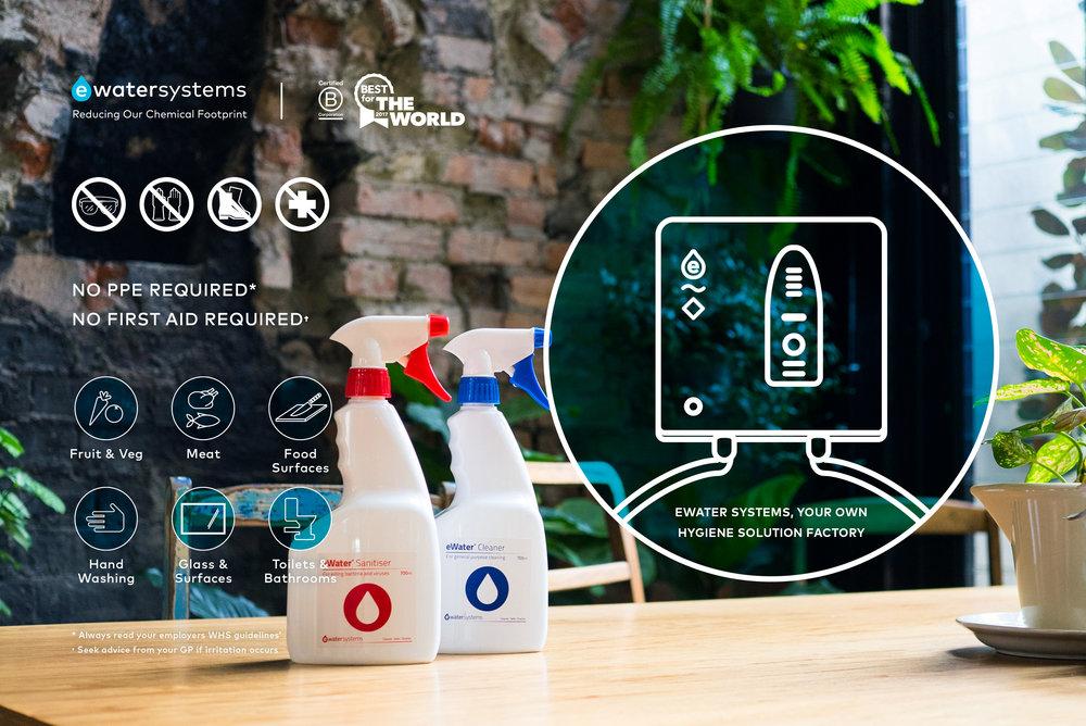 eWater Systems Spray Bottles