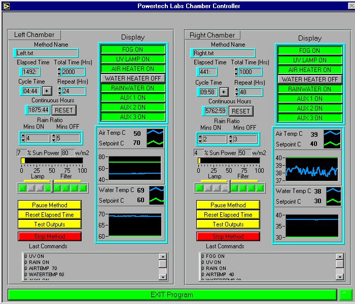 Control software for the environmental weathering chamber