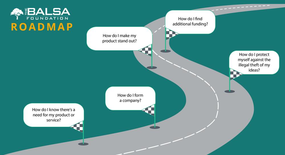 Road Map Download Entrepreneur's Roadmap — The BALSA Foundation Road Map Download