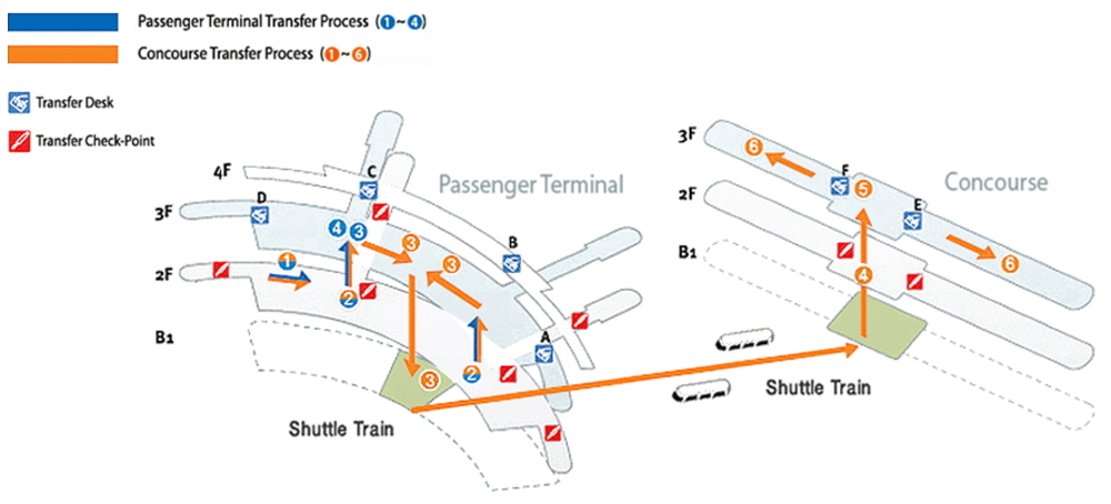 Transfer maps via Incheon Int'l Airport Corporation