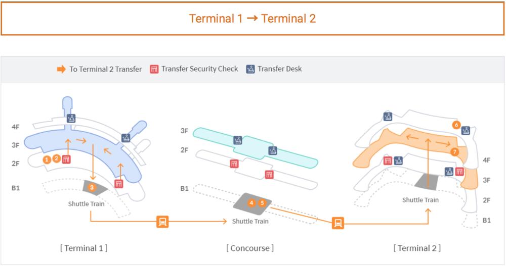 ICN-transfer-T1toT2.png