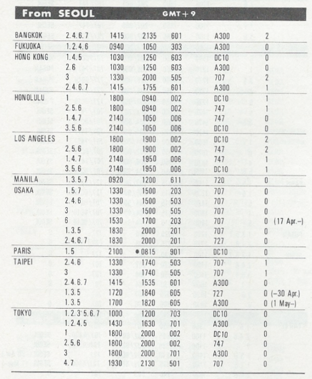 International services on Korean Air from Seoul in the April 1976 timetable.