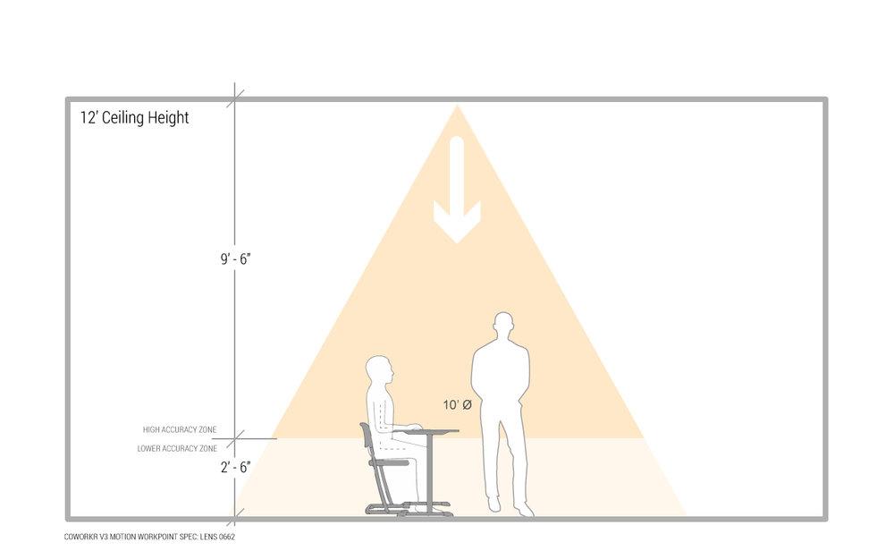 V3-WorkPoint-RangeDiagrams-12ft.jpg