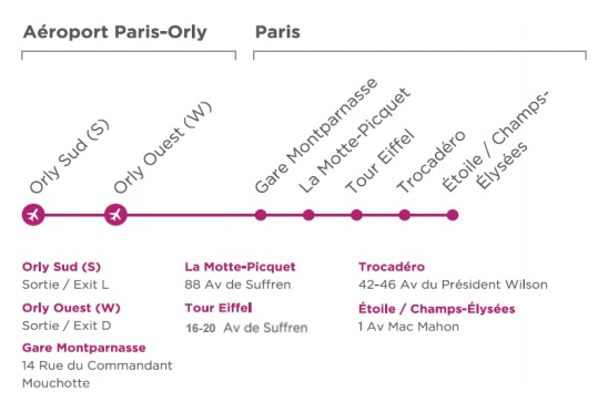 Le bus direct route and departure / pick-up point - Photo credit © lebusdirect.com