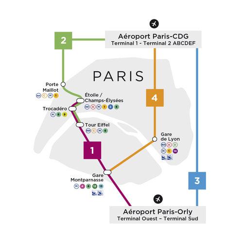 巴黎機場大巴 路線圖