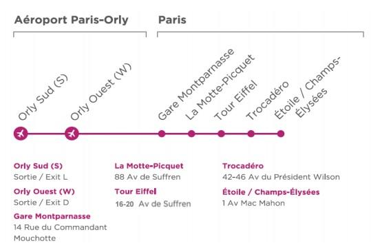 เส้นทางวิ่งของรถ Le Bus Direct – เวลาออกรถและสถานีต่างๆ- รูปภาพจาก© lebusdirect.com