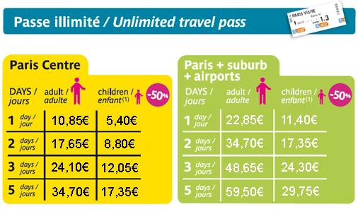 รูปภาพจาก: pariswelcome.net