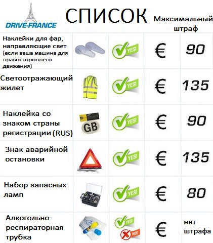 Driving+checklist+for+France_RUS.jpg