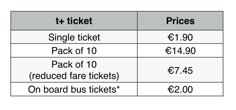 จากด้านบนมาล่าง: 'สำหรับตั๋วใบเดียว' , ' สมุดเล่มตั๋ว 10 ใบ ', ' สมุดเล่มตั๋ว 10 ใบ (ราคาถูกลง) ' รูปภาพจาก: ratp.fr