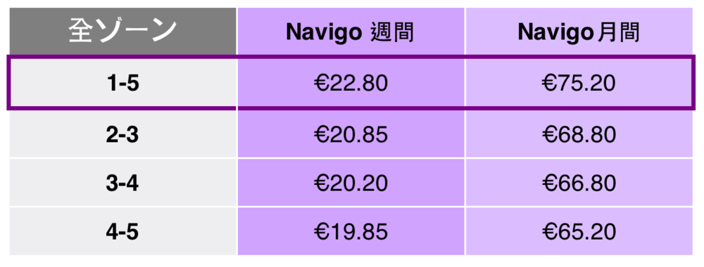 Navigo price-jp.png