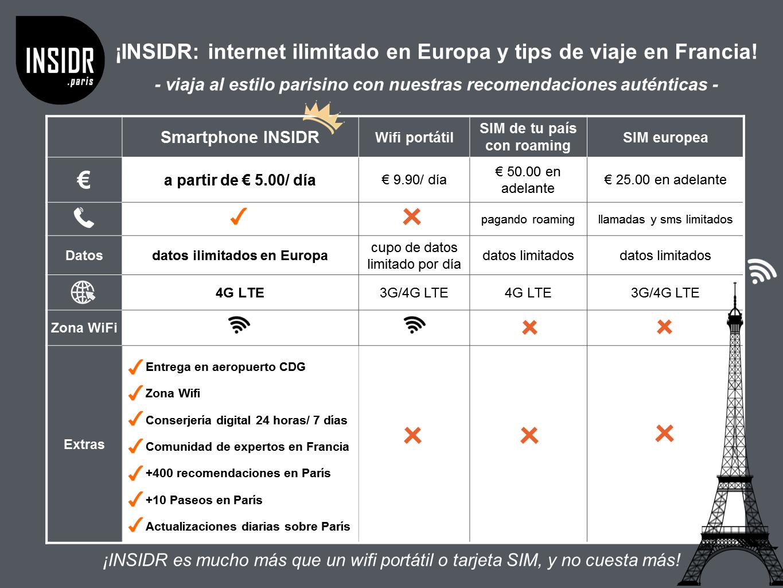 comparacion-telecom.png