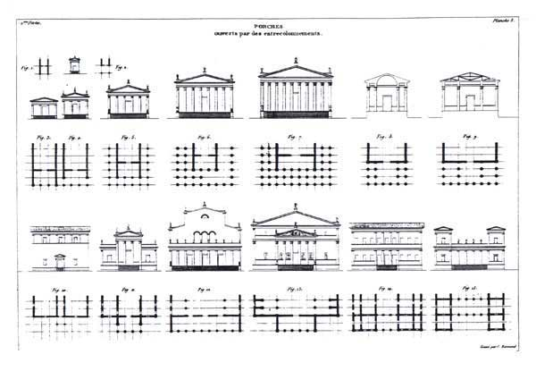 Figure 9: Durand's catalog of plans, elevations, and roof forms, from his Précis des Leçons d'architecture, 1802.