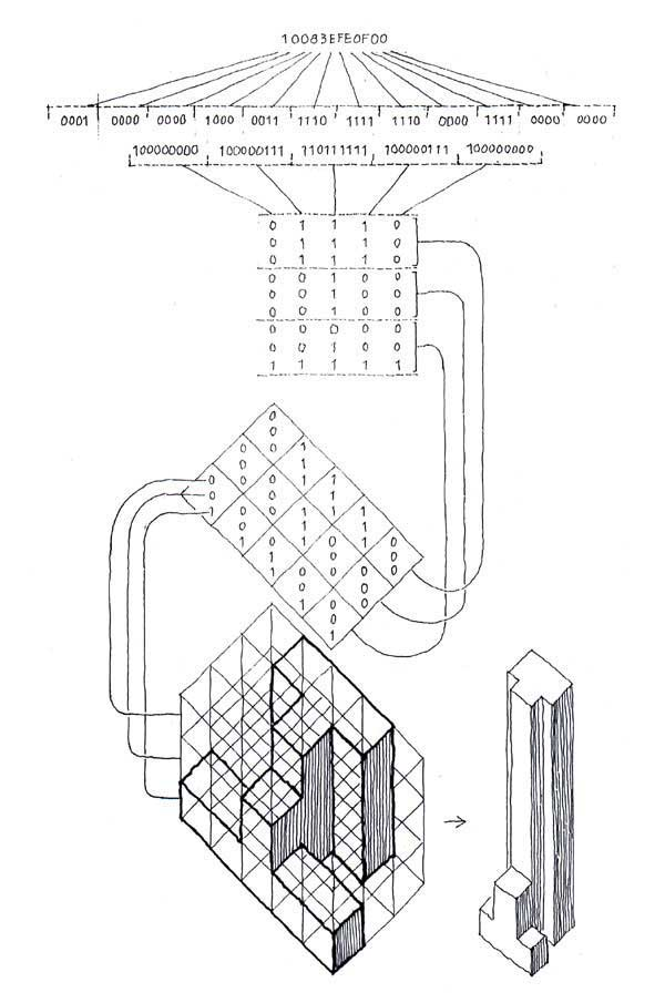Figure 12: March's definition of architectural relationship in binary diagrams, redrawn from his Architecture of Form, 1976.
