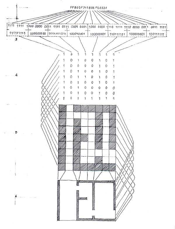 Figure 13: March and Steadman's mathematical formulae of plans, redrawn from their Geometry of Environment, 1974.