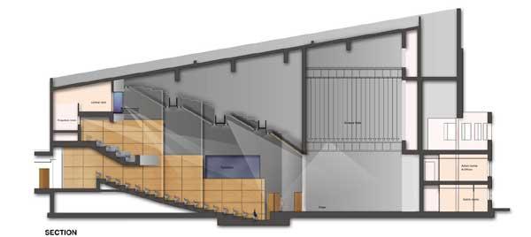 The Theatre at al-Hussein Cultural Center