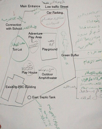 Figure 5: An initial zoning of activities that the children prepared for the site.