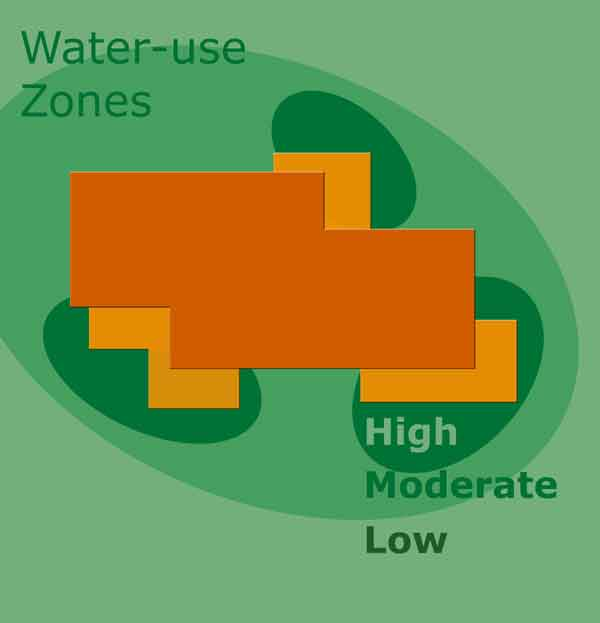 Divide your property into high, moderate and low water-use areas. (image credit: Dalia al-Husseini)