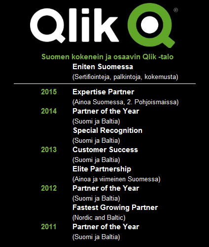 QlikView | Qlik Sense -Partner