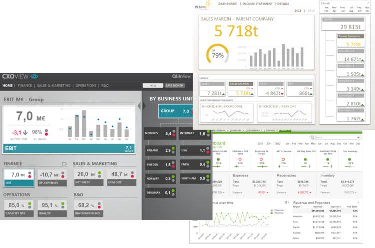 QlikView on erityisen vahva tiedon visualisoinnin työkalu ohjattuun analytiikkaan