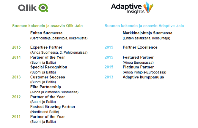 Qlik ja Adaptive Insights