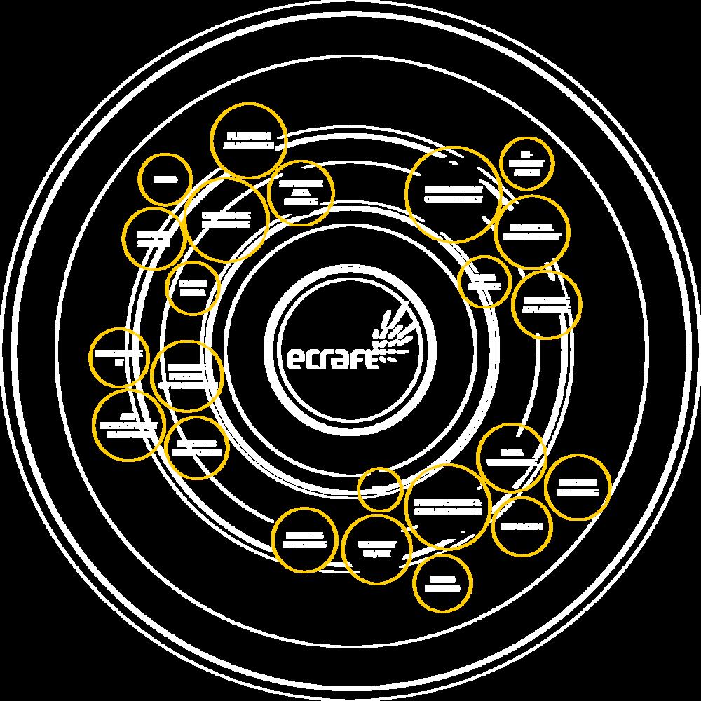 eCraft