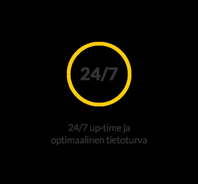 24/7 up-time ja optimaalinen tietoturva