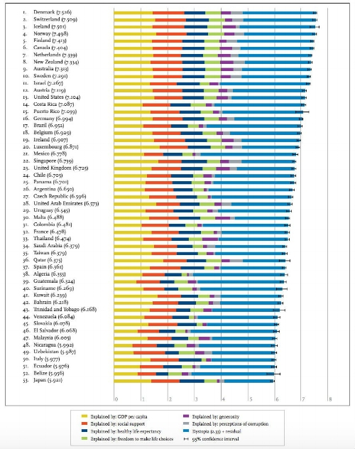 Worldhappiness report 2016