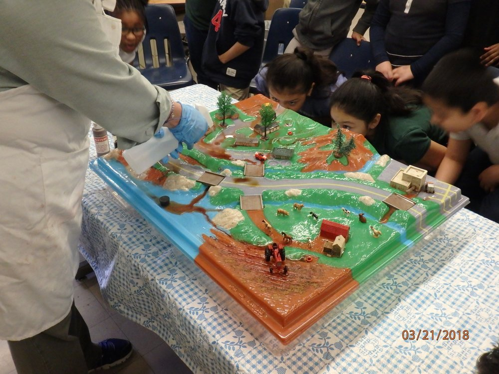 Shady Grove Elem. Watershed Model 3/21/18