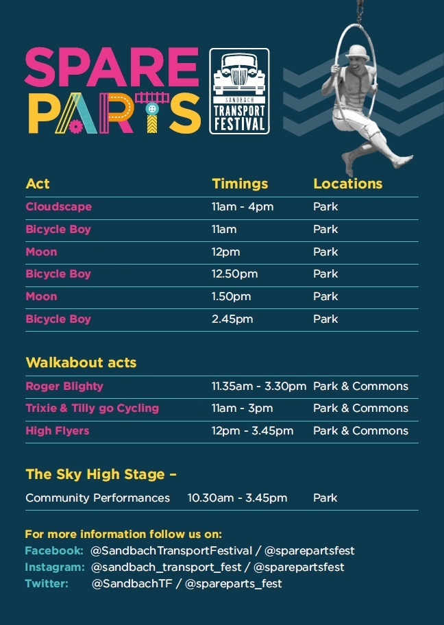 Spare parts acts times.jpg