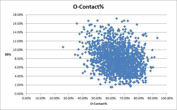 ocontact+bb