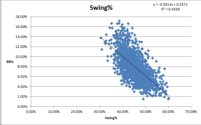 swing+bb