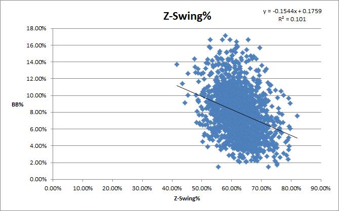 zswing+bb