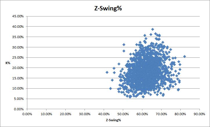 zswing+k