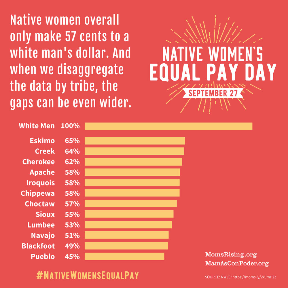 Native Equal Pay Day Disaggregated FB - Sara Alcid.jpg