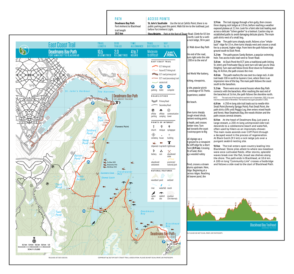 Each trail segment is on a double-sided page—packed with useful information