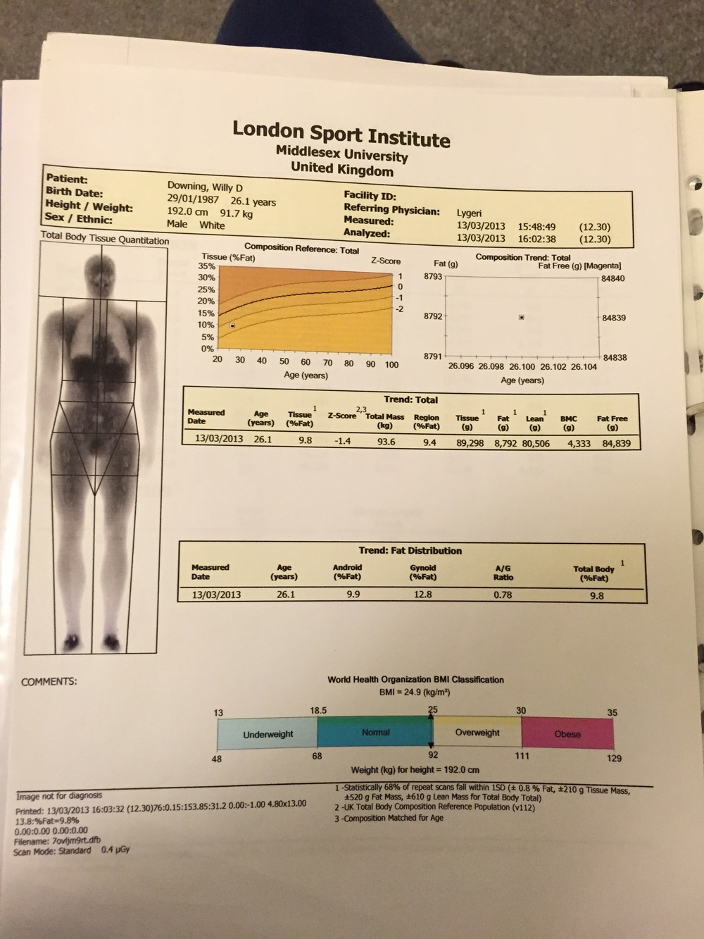 The Picture Above Is Of My Own Scan  If You Look On Second Table Chart,  You Will See I Have A Total Body Fat% Of 98 This Will Read A Slightly  Different